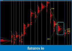Price Forecasting with chaos-eurusd704.jpg