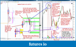 CL Market Profile Analysis-cl_4210.png