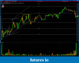 Day Trading Stocks with Discretion-20130517vfc.png