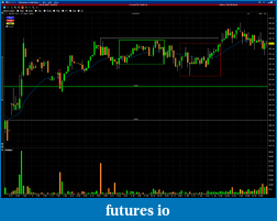 Day Trading Stocks with Discretion-20130520-vfc.png