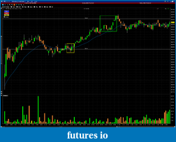 Day Trading Stocks with Discretion-20130618vfc.png