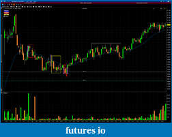 Day Trading Stocks with Discretion-20130626vfc.png