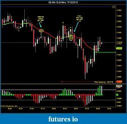 Price Action Mack Style-6e-09-13-5-min-7_12_2013.jpg