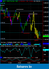 cunparis journal, thoughts, and more-es-levels-4500-chart-before-open.png