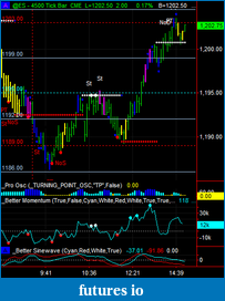 cunparis journal, thoughts, and more-es-mp-levels-4500-chart-3pm.png