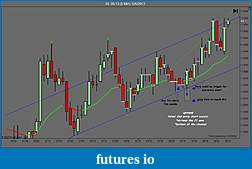 Price Action Mack Style-6e-06-13-5-min-6_4_2013-f2es-example-2-.jpg