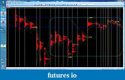 Price Forecasting with chaos-xauusd715.jpg