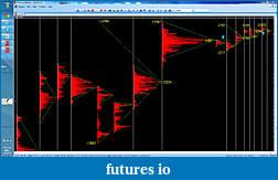Price Forecasting with chaos-xauusd716.jpg