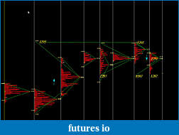 Price Forecasting with chaos-xauusd7161.jpg