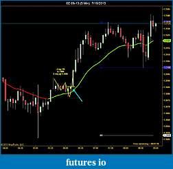 Price Action Mack Style-6e-09-13-5-min-7_16_2013.jpg