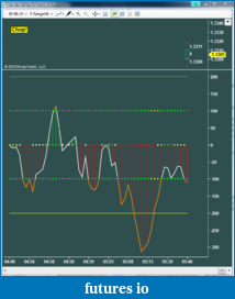 Perrys Trading Platform-dmplusbar.png