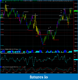 cunparis journal, thoughts, and more-es-levels-4500-premarket.png