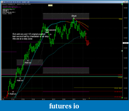 Trading the Jam way-reversal-short-off-zones-5r.png