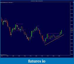 Interesting video scalping ES...-es-06-10-1-min-23_04_2010.jpg