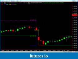 EasyLanguage Chart Markup Indicator-bmt-ohlc.png
