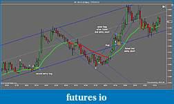 Price Action Mack Style-6e-09-13-5-min-7_22_2013-thread.jpg
