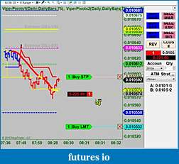 Viper Trading Systems Indicator-gary.jpg