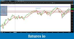 Analyse CAC40 par Anas-eurostock.jpg