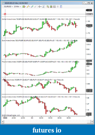 Creating Index Charts-eurusd-635110330569942500.png
