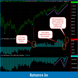 cunparis journal, thoughts, and more-es-weekly-cot.png