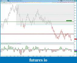 Trading Journal - Day Trading Crude Oil with Fibs & S/R-cl.jpg