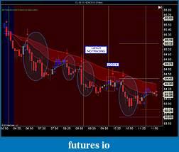 Slingshot strategy-cl-06-10-4_26_2010-5-min-.jpg