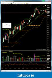 shodson's Trading Journal-20100422-cl-fail.png