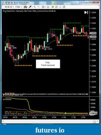 shodson's Trading Journal-20100422-6e-fail.png