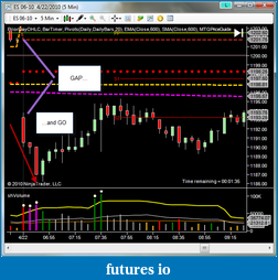 shodson's Trading Journal-20100422-es-gap-go.png