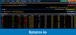 How to create an unusual volume stock scan?-toptennasdaq.jpg
