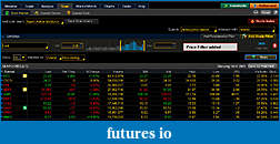 How to create an unusual volume stock scan?-toptennasdaq_filtered.jpg