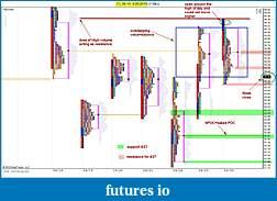 CL Market Profile Analysis-cl-06-10.jpg