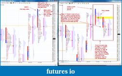 CL Market Profile Analysis-cl_42610_split.png