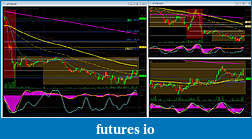 CL & GC Day trading use Indicators, Price action and Fibonacci-cl-st-eg.jpg