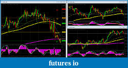 CL & GC Day trading use Indicators, Price action and Fibonacci-cl-lt-eg.jpg
