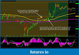 CL & GC Day trading use Indicators, Price action and Fibonacci-21-08-2013-gc-5-min.jpg