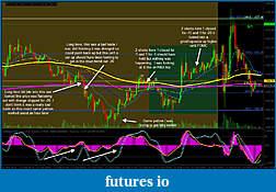 CL & GC Day trading use Indicators, Price action and Fibonacci-21-08-2013-gc-5-min-2.jpg