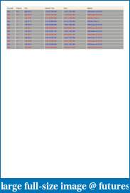 Futurepilot's Topsteptrader Combine Journal-23-aug-2013.pdf