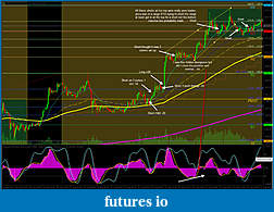 CL & GC Day trading use Indicators, Price action and Fibonacci-27-08-2013-gc-5min.jpg