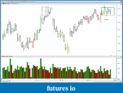 NoSquigglyLines Topstep Trader Combine Journal-27-08-2013-23-24-18-daily.png