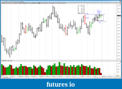 NoSquigglyLines Topstep Trader Combine Journal-27-08-2013-23-16-08-weekly.png