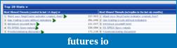 futures.io forum changelog-feedback.png