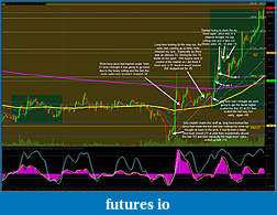 CL & GC Day trading use Indicators, Price action and Fibonacci-03-09-2013-gc-5min.jpg
