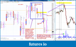 CL Market Profile Analysis-cl042710.png