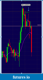 YM day trading with price action - My Journey-ym_screen-shot-2013-09-05-pm-10.46.39.png