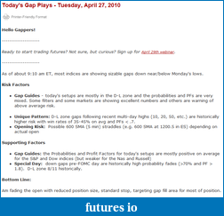shodson's Trading Journal-20100427-gap-play.png