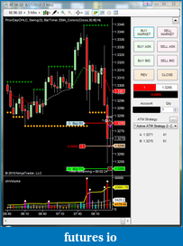 shodson's Trading Journal-20100427-6e-entry-crappy.png