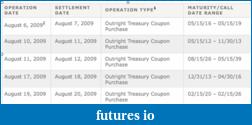 cunparis weekly S&P 500 Outlook-treasury.png