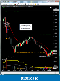 shodson's Trading Journal-20100427-6e-fail-missed-potential.png