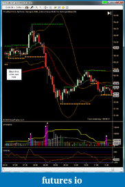 shodson's Trading Journal-20100427-cl-coulda-been-winner.png